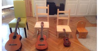 Gitarren-nach-Groesse